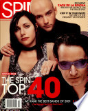 duben 2001