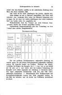 Strana 29
