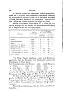 Strana 204