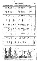 Strana 223