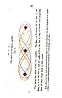 Strana 65