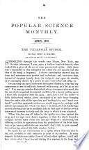 duben 1875
